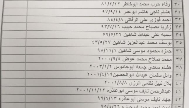 كشف تنسيقات مصرية1.jpg