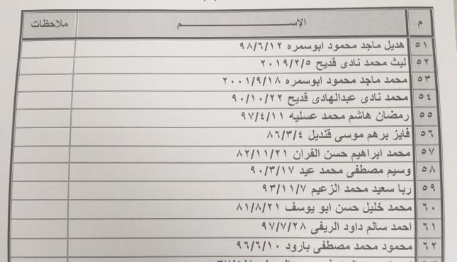 كشف تنسيقات مصرية.jpg