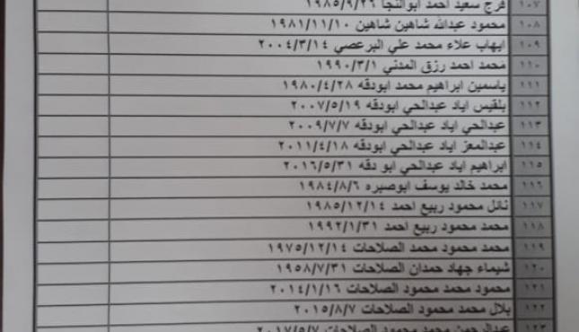 كشف تنسيقات مصرية (2).jpg