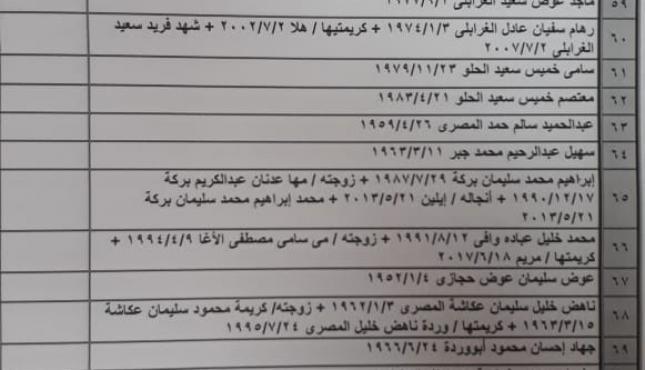 كشف تنسيقات مصرية (4).jpg