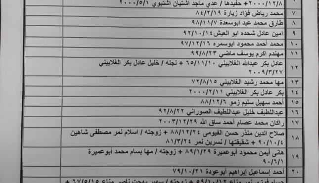 كشف تنسيقات مصرية (3).jpg