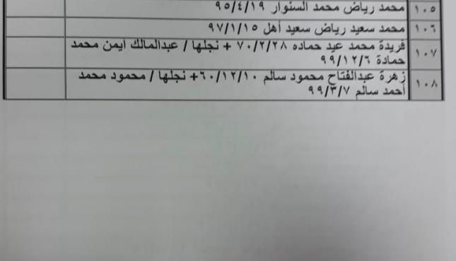 كشف تنسيقات مصرية (5).jpg
