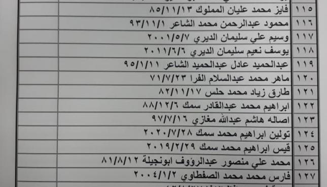 كشف تنسيقات مصرية (1).jpg