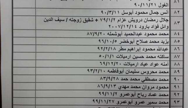 كشف تنسيقات مصرية (6).jpg