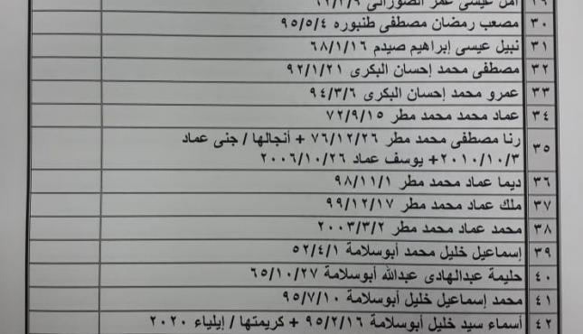 كشف تنسيقات مصرية (7).jpg